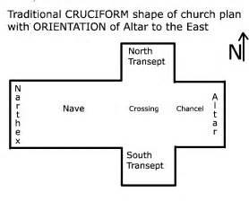 cruciform floor plan churh plan