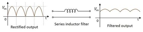 inductor series filter electronic circuits guide