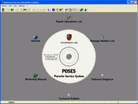 Porsche Diagnose Software porsche piwis diagnostics