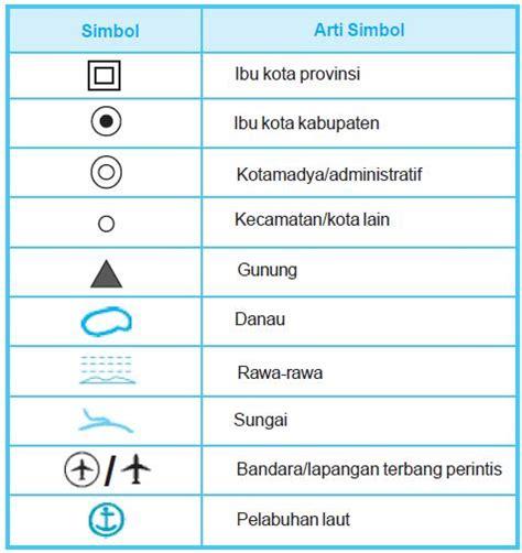 warna dan simbol infocom bab 1 peta dan kelengkapannya ilmu pengetahuan sosial
