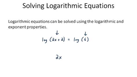 Solving Exponential Equations Using Logarithms Worksheet by Worksheets Solving Logarithmic Equations Worksheet Pdf