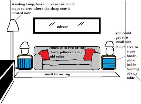 sofa placement sofa placement feng shui conceptstructuresllc com
