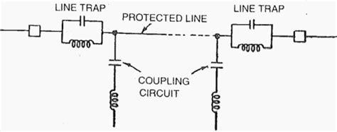 coupling capacitor voltage transformer failure electrical knowledge center t d 29 power line carrier communication plcc