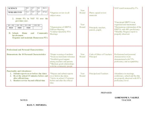 individual work plan template individual work plan template plan template