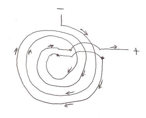 Tesla Bifilar Coil Tesla Bifilar Coil Wiring Diagrams For Tesla Get Free
