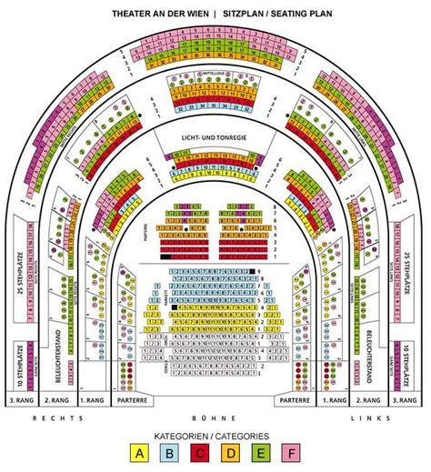 Vienna Opera House Seating Plan Operas In Vienna March 2018 Theater An Der Wien Schedule And Tickets