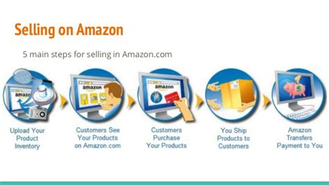 amazon market amazon call for expressions of interest from oz