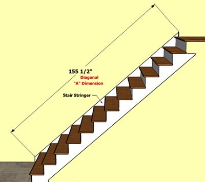 How To Measure For Wainscoting by Wainscoting America How To Measure A Staircase Stringers