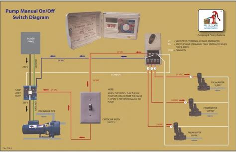 start relay wiring diagram wiring diagram with