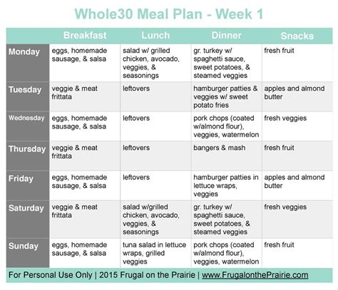 The Busy Person S Whole30 Meal Plan Week 1 Allison Lindstrom Blogging Business Whole30 Meal Plan Template