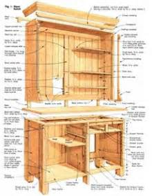 ted woodworking teds woodworking plans free woodworking