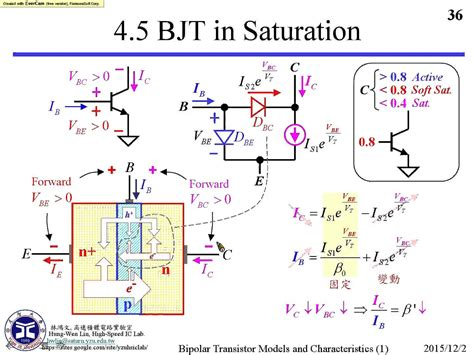 npn transistor saturation mode 第十二周之4 npn bjt in active and saturation modes