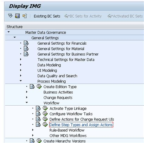 sap mdg workflow sap mdg curious mdg material workflow adding a button to