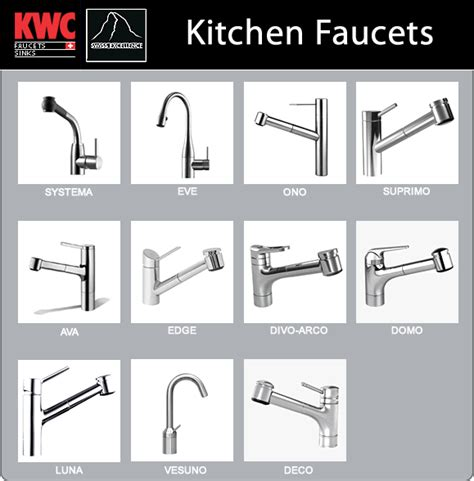kwc kitchen faucet parts kwc kitchen faucets are designed for the modern and