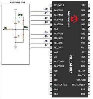 ingressi analogici descrizione tecnica della scheda v24 parsic italia