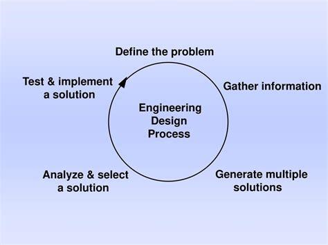 design solution definition engineering problem solving ppt download