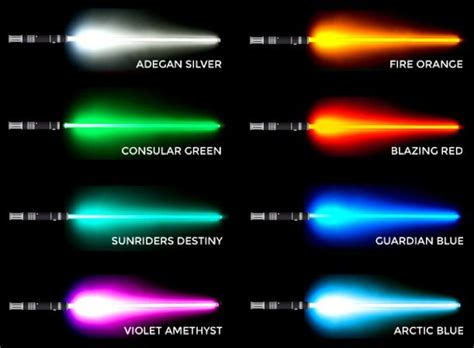 wars colors what lightsaber color do you want wars amino