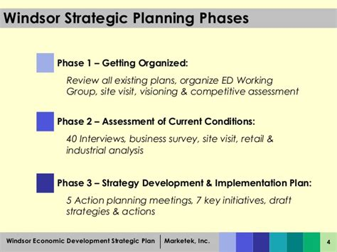 Mba Economic Development by Economic Development Strategic Plan Presentation
