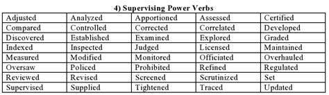 verb pattern propose phd thesis proposal ppt personal statement template