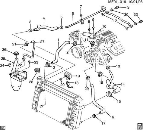 lt1 radiator hose diagram lt1 camaro heater hose diagram newhairstylesformen2014