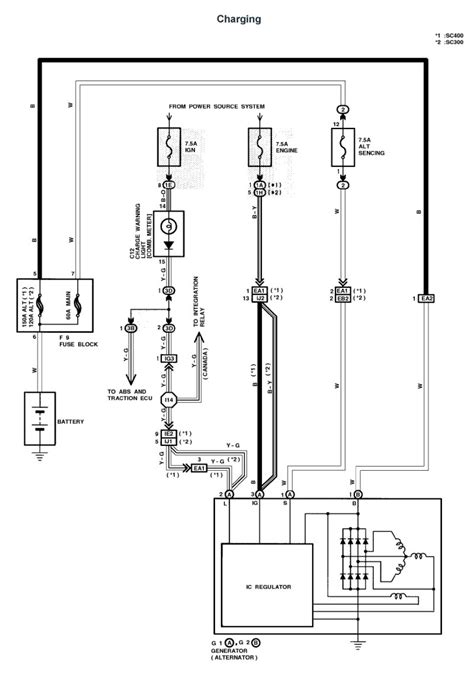 1jz fuel ecu wiring diagrams wiring diagram