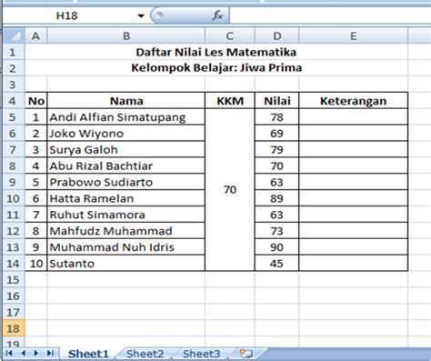 membuat tabel berwarna pada html fardian imam m mewarnai sel yang memenuhi kriteria pada