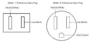 electrical outlet types of america free knowledge base the duck project information