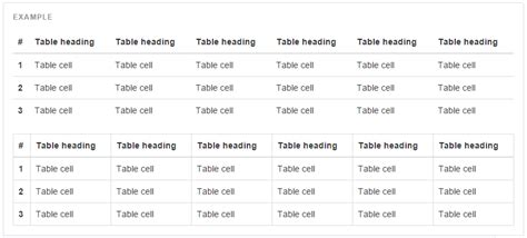 Bootstrap Responsive Table by Bootstrap Table Bootstrap Responsive Table Formget