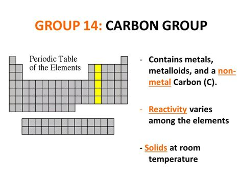 What Is Carbons State At Room Temperature by Picture Suggestion For Which Halogens Are Gases At Room
