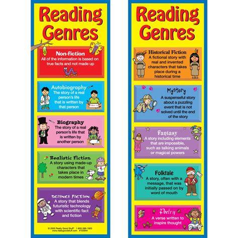biography genre ks2 reading genres set