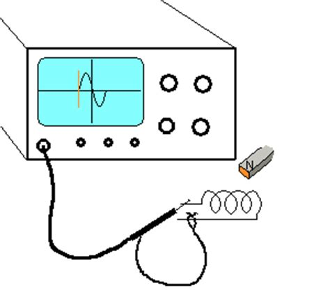 talking electronics inductor the inductor 3