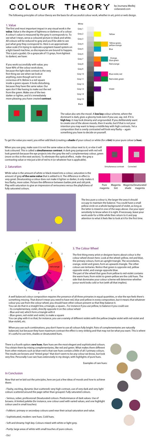 using color theory to balance photos colour theory in a nutshell by majnouna on deviantart