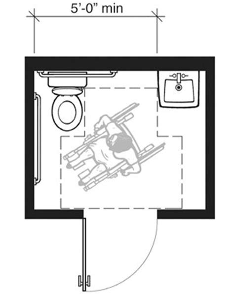 media room size requirements this plan shows an exle of a single user toilet room