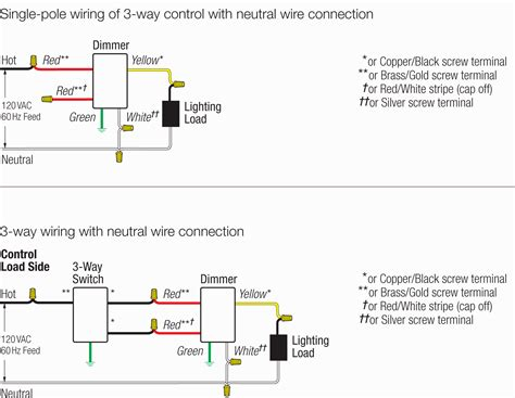 dimmer control for l electrical wiring marvellous design lutron dimmer switch