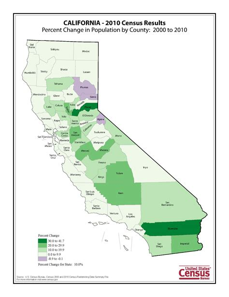 california map population 20 20 vision goals and our changing parish future