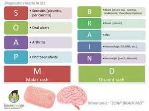 mnemonics diagnostic criteria for sle soap