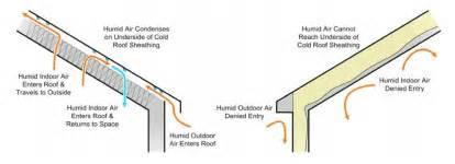 roofing absolute spray foam