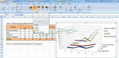 tutorial membuat grafik di excel 2013 cara membuat grafik pada excel anggun kasturi