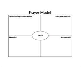 frayer model template pdf frayer model template peerpex