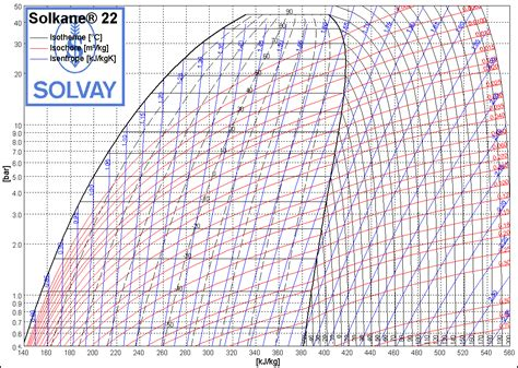 diagramme mollier r22 pdf mollier diagram r22 pdf simple electronic circuits