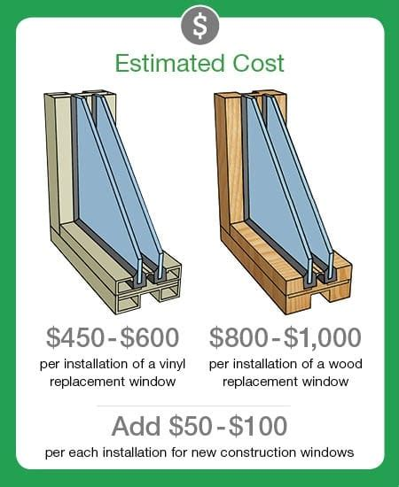 how much does a new car window cost how much does it cost to replace windows angie s list