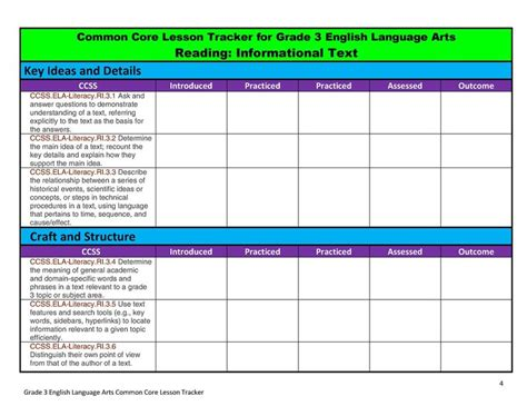 common lesson plan template math free editable common lesson plan organizers for math