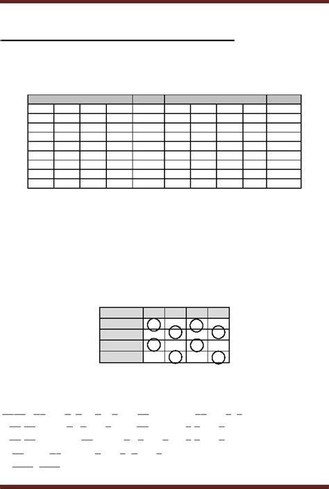 logic table generator table generator images