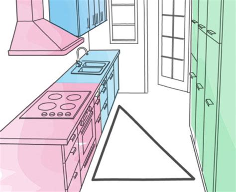 kitchen triangle planning essentials zoning the kitchen triangle home