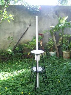 Termometer Lapangan seputar aktivitas praktikum lapangan biofisika lingkungan