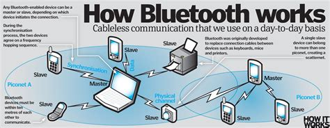 how does bluetooth work how it works magazine