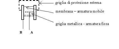 misure elettriche dispense esempio di file per le dispense di fisica tecnica