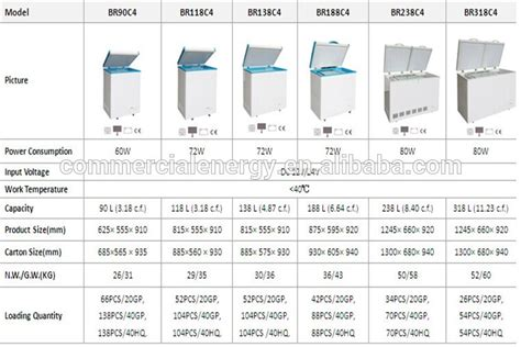 Kitchen Cabinet Standard Height by Stainless Steel Upright Commercial Ice Cream Freezer Solar