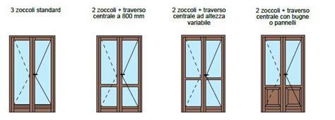 altezza porta finestra pfinestra 68 plus