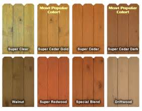 Benjamin Moore Exterior Paint Finishes - behr exterior wood stain reviews 187 exterior gallery